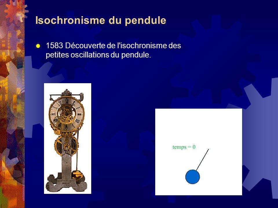 Isochronisme du pendule 1583 Découverte de l'isochronisme des petites oscillations du pendule.