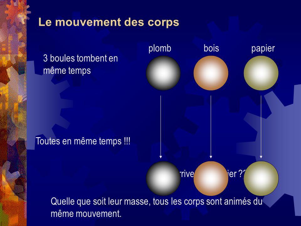 Le mouvement des corps plombboispapier 3 boules tombent en même temps Quelle que soit leur masse, tous les corps sont animés du même mouvement. Toutes