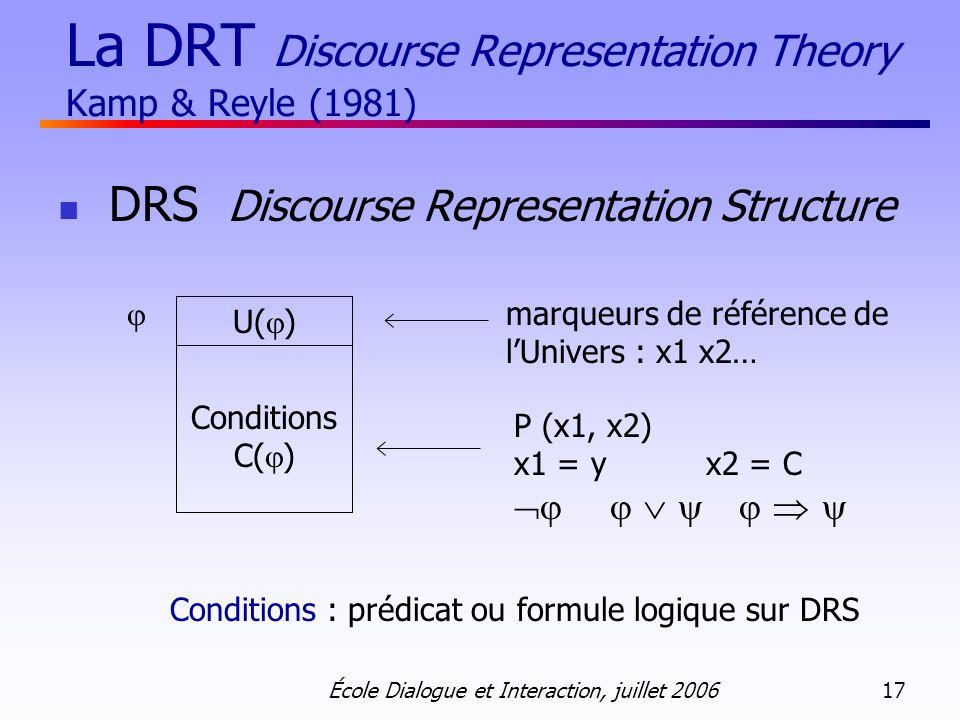 École Dialogue et Interaction, juillet 2006 17 La DRT Discourse Representation Theory Kamp & Reyle (1981) DRS Discourse Representation Structure U( ) Conditions C( ) Conditions : prédicat ou formule logique sur DRS marqueurs de référence de lUnivers : x1 x2… P (x1, x2) x1 = y x2 = C