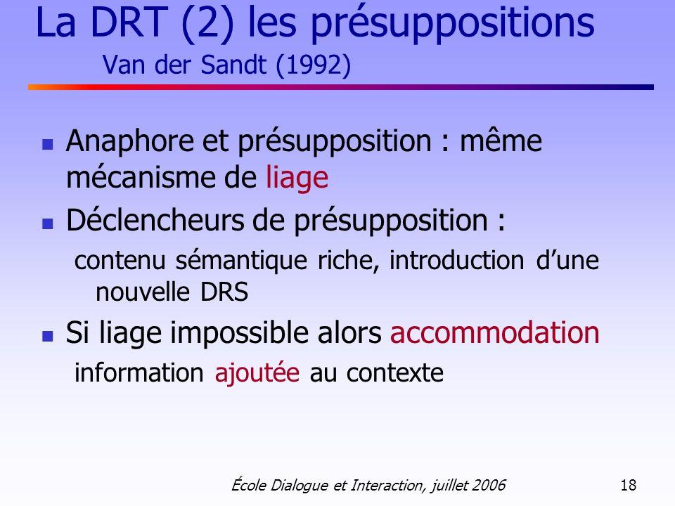 École Dialogue et Interaction, juillet 2006 18 La DRT (2) les présuppositions Van der Sandt (1992) Anaphore et présupposition : même mécanisme de liag