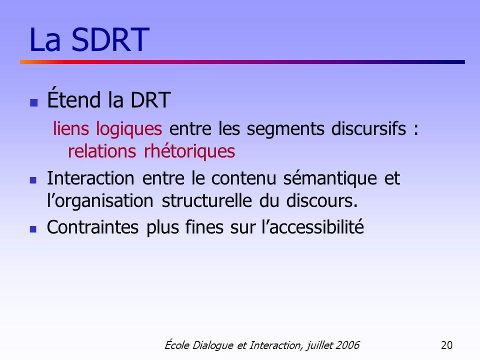 École Dialogue et Interaction, juillet 2006 20 La SDRT Étend la DRT liens logiques entre les segments discursifs : relations rhétoriques Interaction e