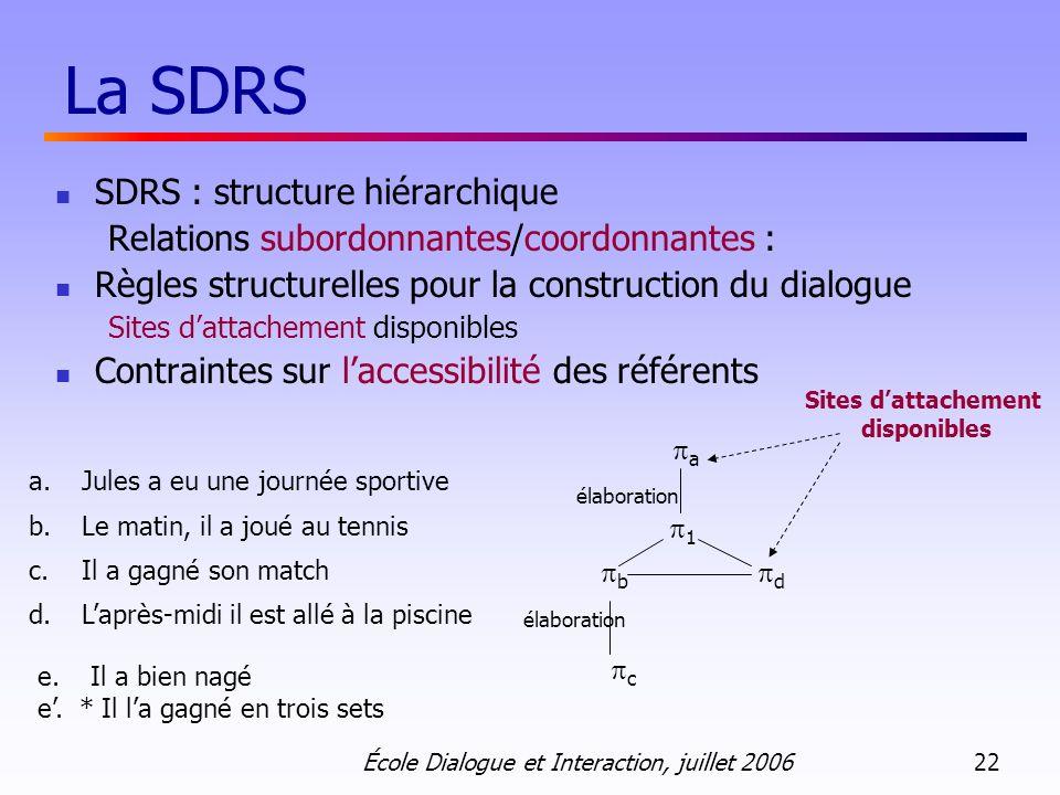 École Dialogue et Interaction, juillet 2006 22 La SDRS SDRS : structure hiérarchique Relations subordonnantes/coordonnantes : Règles structurelles pou