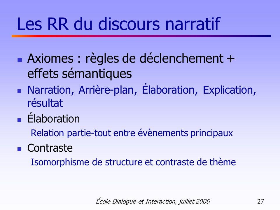 École Dialogue et Interaction, juillet 2006 27 Les RR du discours narratif Axiomes : règles de déclenchement + effets sémantiques Narration, Arrière-p