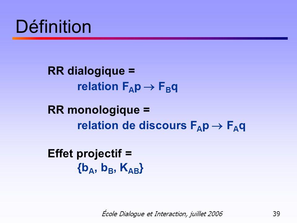 École Dialogue et Interaction, juillet 2006 39 Définition RR dialogique = relation F A p F B q RR monologique = relation de discours F A p F A q Effet projectif = {b A, b B, K AB }