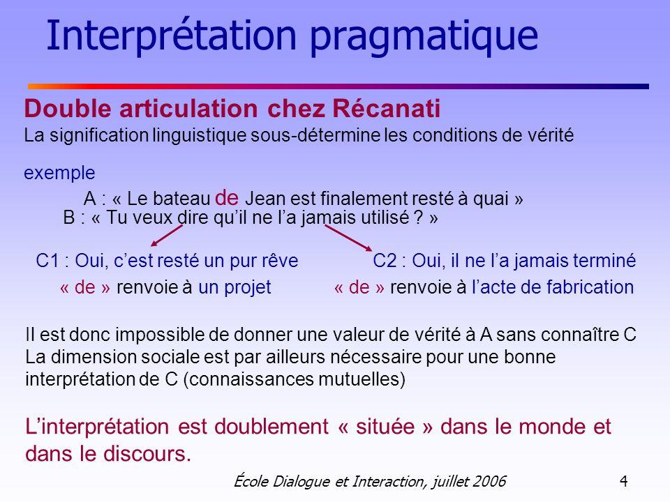 École Dialogue et Interaction, juillet 2006 4 Double articulation chez Récanati La signification linguistique sous-détermine les conditions de vérité