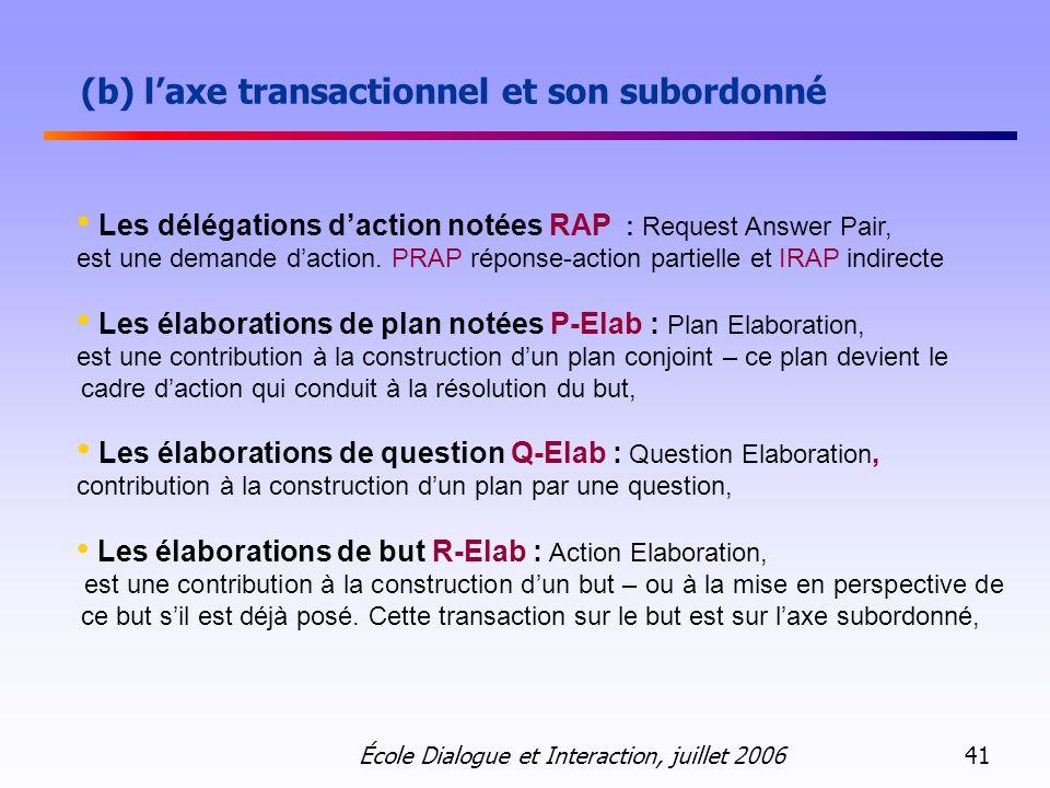 École Dialogue et Interaction, juillet 2006 41 (b) laxe transactionnel et son subordonné Les délégations daction notées RAP : Request Answer Pair, est