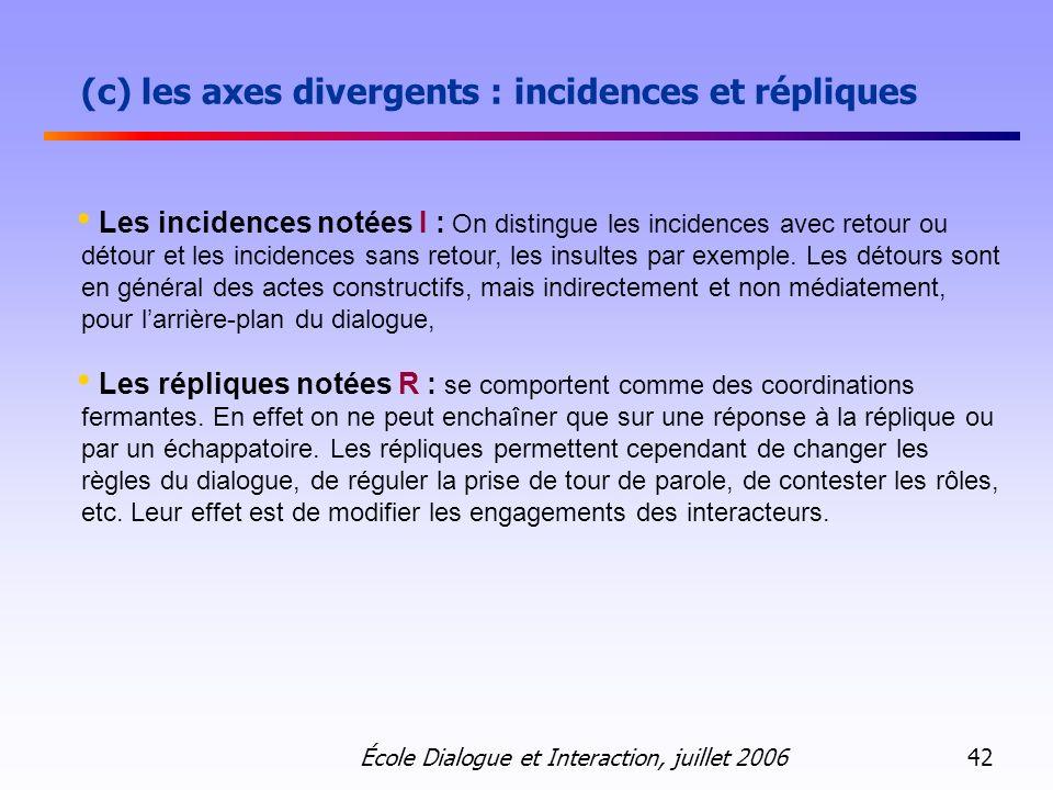 École Dialogue et Interaction, juillet 2006 42 (c) les axes divergents : incidences et répliques Les incidences notées I : On distingue les incidences avec retour ou détour et les incidences sans retour, les insultes par exemple.