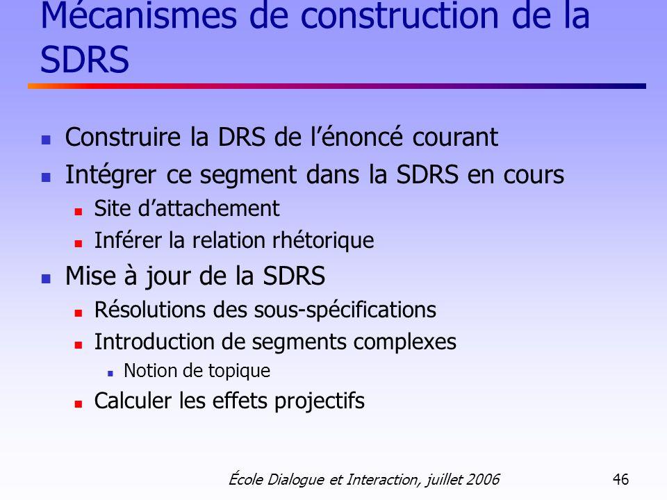 École Dialogue et Interaction, juillet 2006 46 Utilisation de la SDRT en Mécanismes de construction de la SDRS Construire la DRS de lénoncé courant In