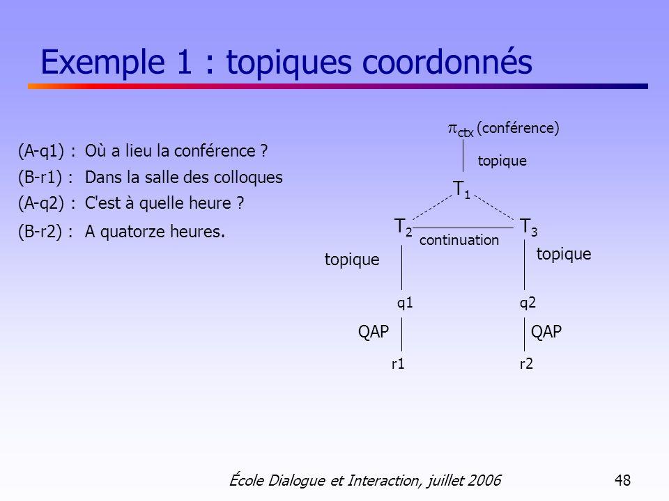 École Dialogue et Interaction, juillet 2006 48 Exemple 1 : topiques coordonnés ctx (conférence) r2 q1 r1 QAP T1T1 T2T2 topique q2 QAP T3T3 topique continuation (A-q1) :Où a lieu la conférence .