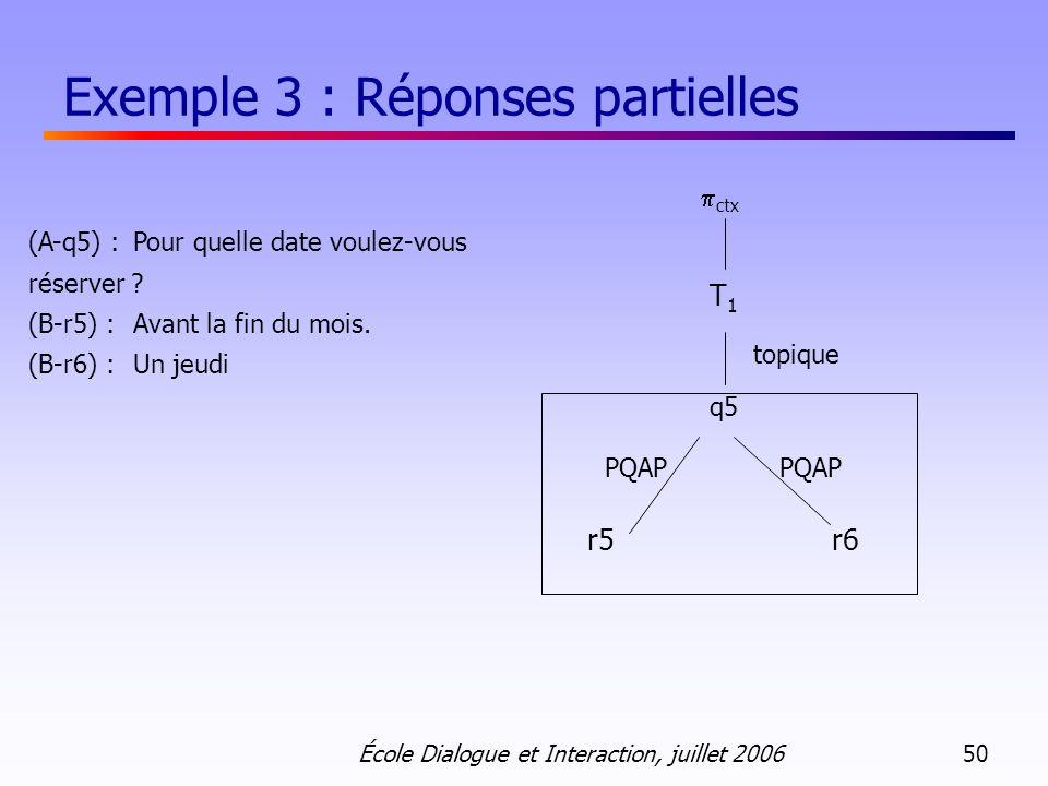École Dialogue et Interaction, juillet 2006 50 Exemple 3 : Réponses partielles (A-q5) : Pour quelle date voulez-vous réserver ? (B-r5) :Avant la fin d