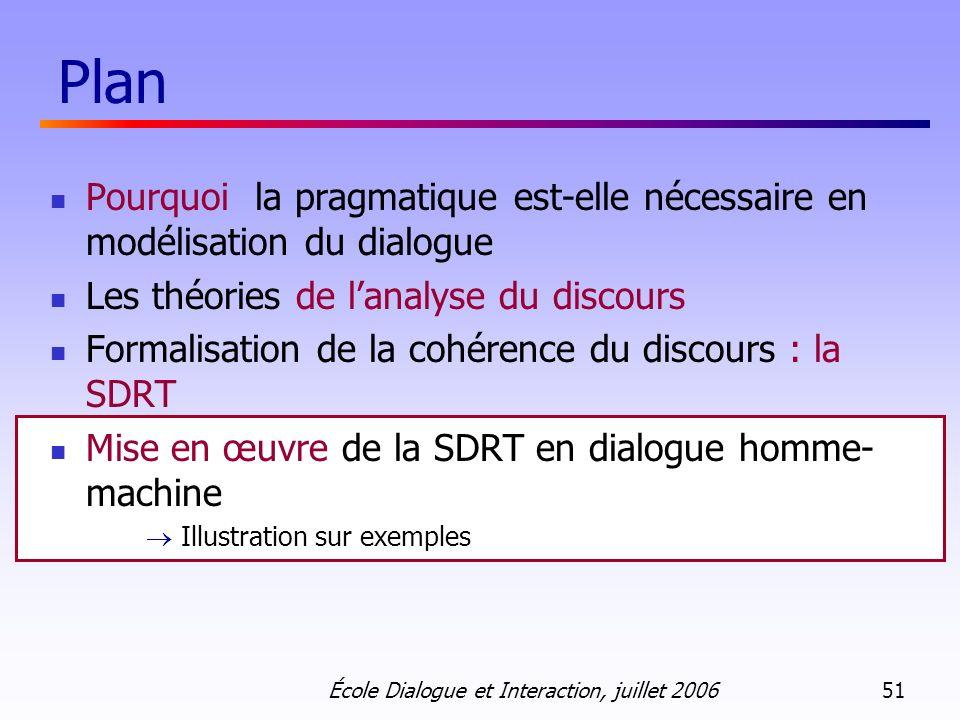 École Dialogue et Interaction, juillet 2006 51 Plan Pourquoi la pragmatique est-elle nécessaire en modélisation du dialogue Les théories de lanalyse d