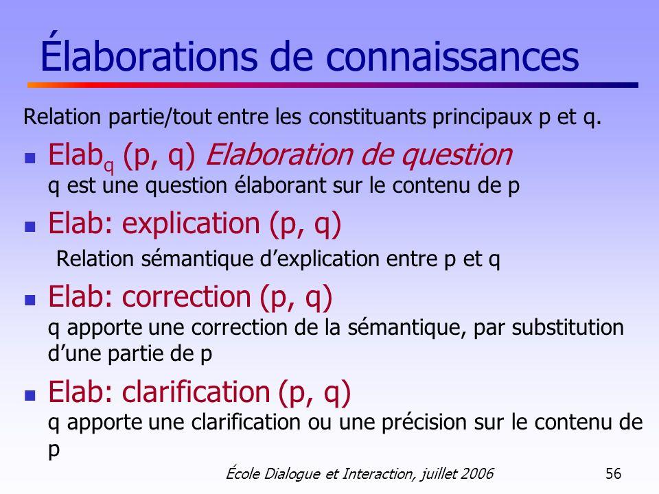 École Dialogue et Interaction, juillet 2006 56 Élaborations de connaissances Relation partie/tout entre les constituants principaux p et q. Elab q (p,