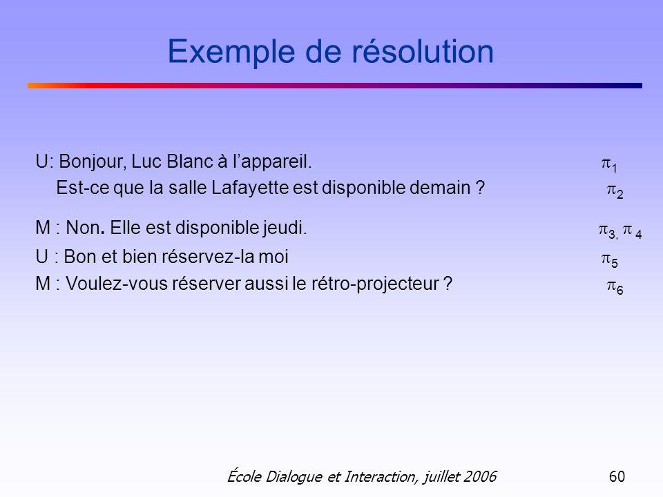 École Dialogue et Interaction, juillet 2006 60 Exemple de résolution U: Bonjour, Luc Blanc à lappareil. 1 Est-ce que la salle Lafayette est disponible