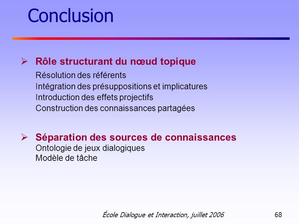 École Dialogue et Interaction, juillet 2006 68 Conclusion Rôle structurant du nœud topique Résolution des référents Intégration des présuppositions et