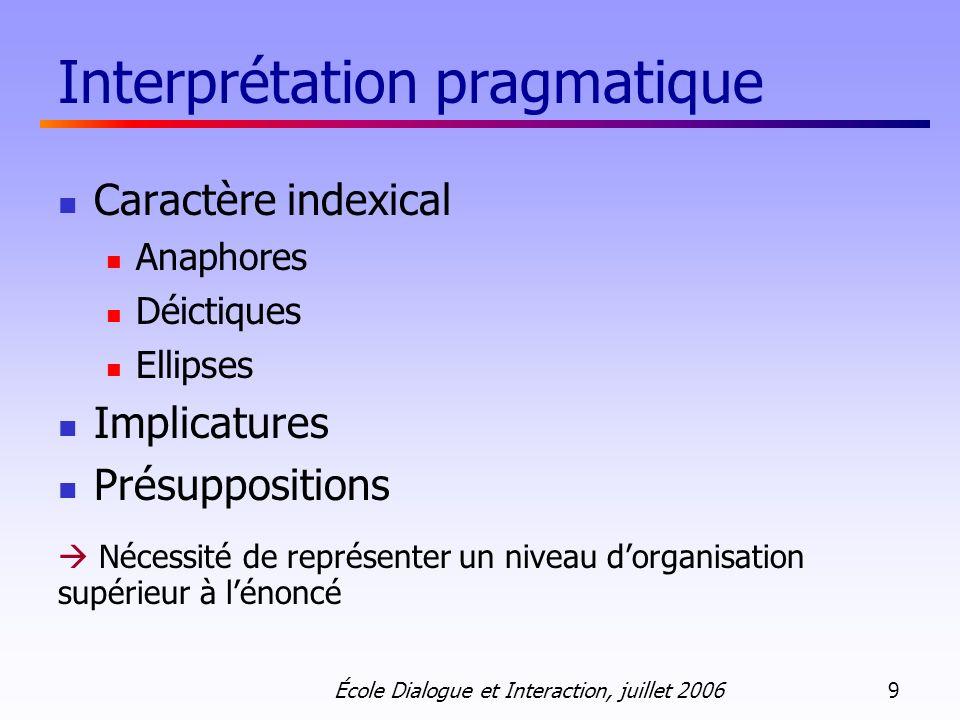 École Dialogue et Interaction, juillet 2006 20 La SDRT Étend la DRT liens logiques entre les segments discursifs : relations rhétoriques Interaction entre le contenu sémantique et lorganisation structurelle du discours.