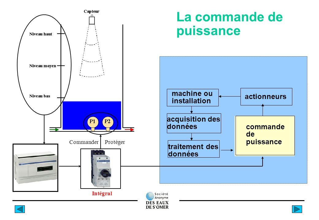 La commande de puissance traitement des données machine ou installation actionneurs acquisition des données commande de puissance Intégral Commander Protéger