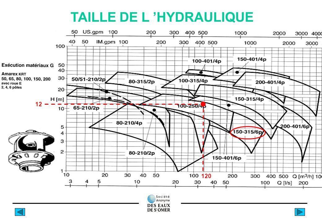TAILLE DE L HYDRAULIQUE 120 12