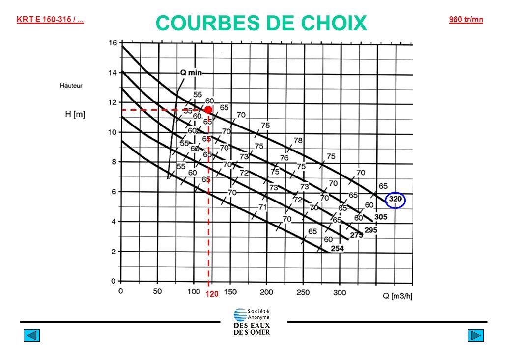 COURBES DE CHOIX KRT E 150-315 /...960 tr/mn 120