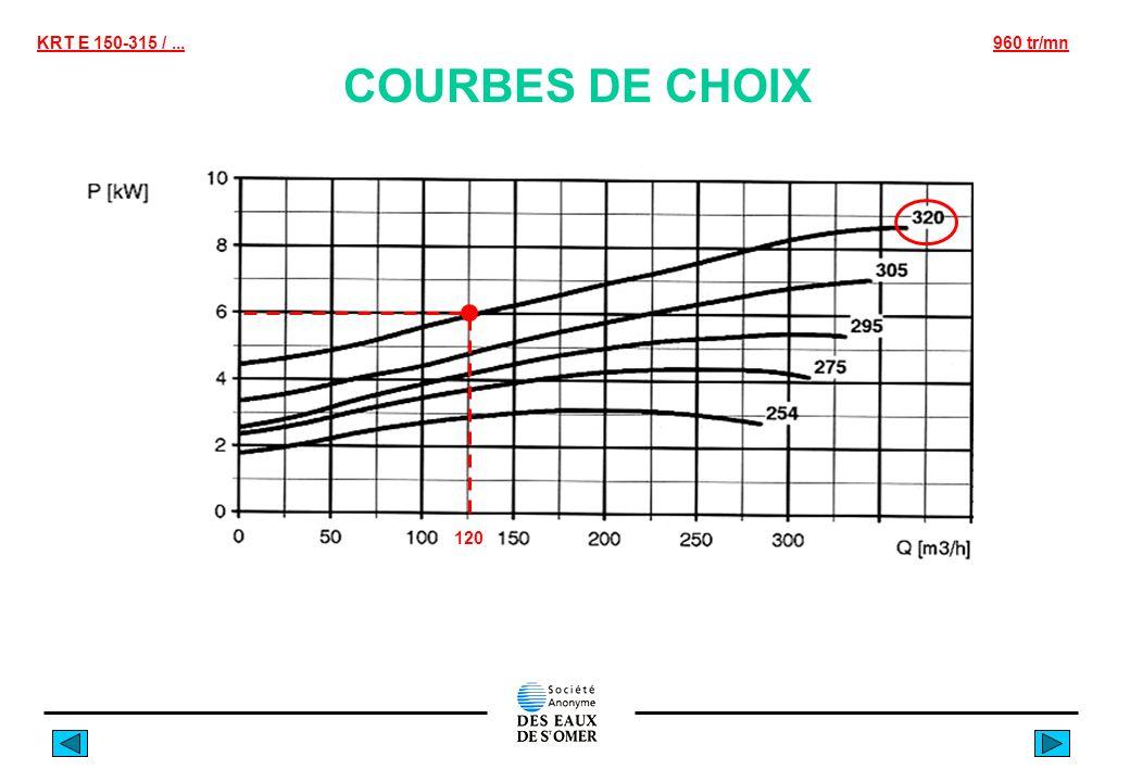 KRT E 150-315 /...960 tr/mn COURBES DE CHOIX 120