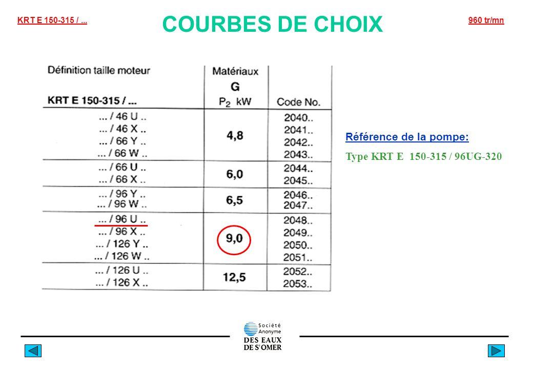 KRT E 150-315 /...960 tr/mn COURBES DE CHOIX Référence de la pompe: Type KRT E 150-315 / 96UG-320
