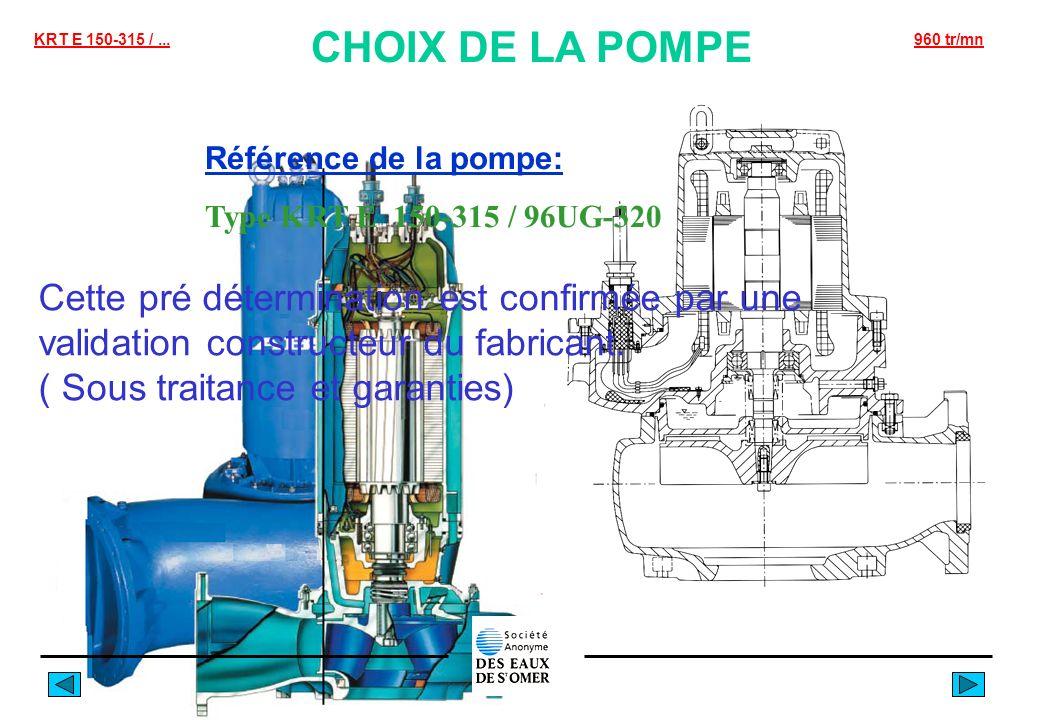 KRT E 150-315 /...960 tr/mn CHOIX DE LA POMPE Référence de la pompe: Type KRT E 150-315 / 96UG-320 Cette pré détermination est confirmée par une validation constructeur du fabricant.