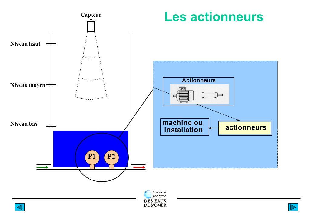 Les actionneurs machine ou installation Actionneurs actionneurs P1P2 Niveau moyen Niveau bas Niveau haut Capteur