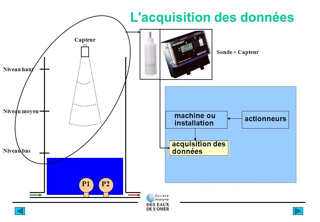 L acquisition des données machine ou installation acquisition des données actionneurs P1P2 Niveau moyen Niveau bas Niveau haut Capteur Sonde + Capteur