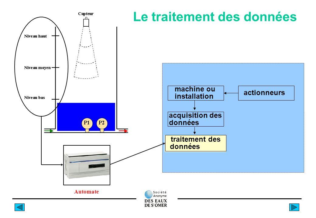 Le traitement des données machine ou installation acquisition des données traitement des données actionneurs Automate