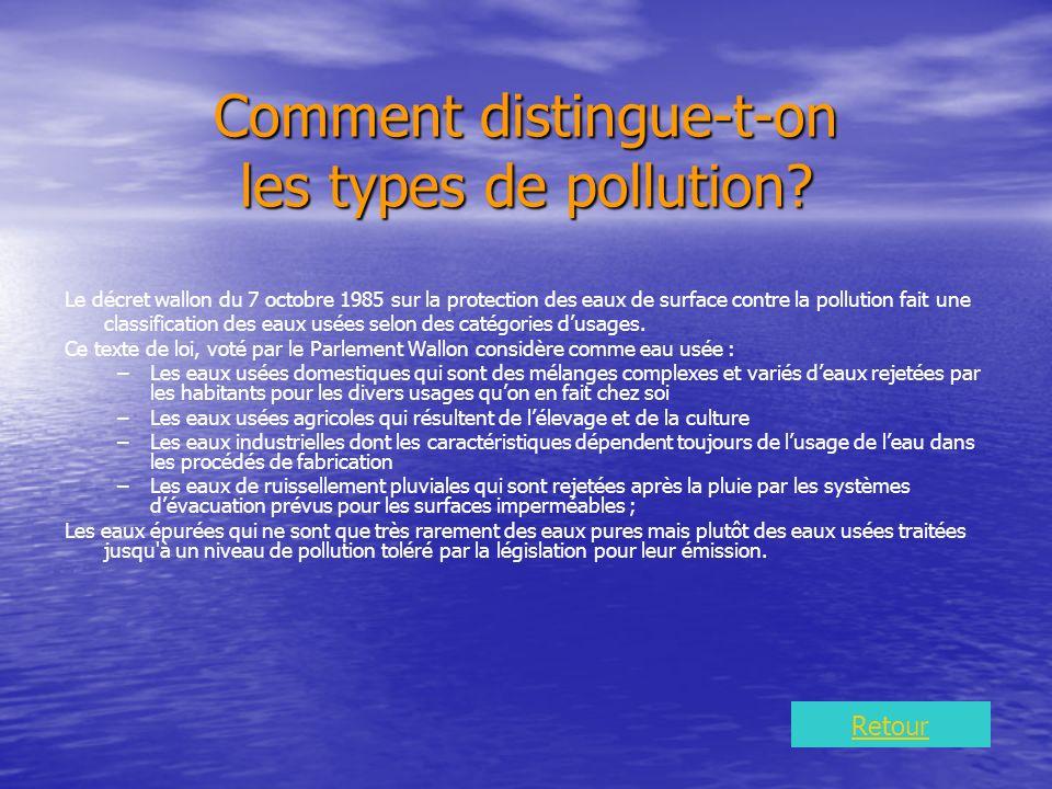 Comment distingue-t-on les types de pollution.