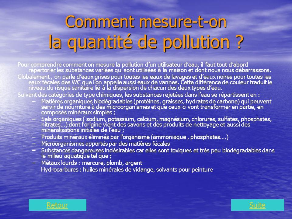 Comment mesure-t-on la quantité de pollution .
