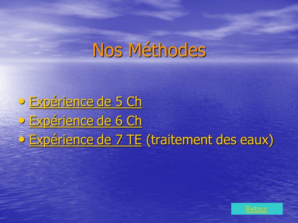 Nos Méthodes Expérience de 5 Ch Expérience de 5 Ch Expérience de 5 Ch Expérience de 5 Ch Expérience de 6 Ch Expérience de 6 Ch Expérience de 6 Ch Expérience de 6 Ch Expérience de 7 TE (traitement des eaux) Expérience de 7 TE (traitement des eaux) Expérience de 7 TE Expérience de 7 TE Retour