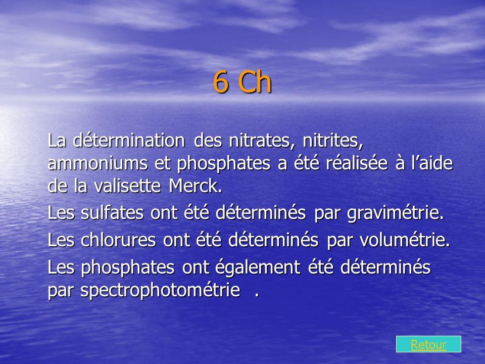 6 Ch La détermination des nitrates, nitrites, ammoniums et phosphates a été réalisée à laide de la valisette Merck.