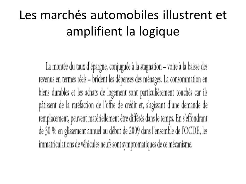 Les marchés automobiles illustrent et amplifient la logique