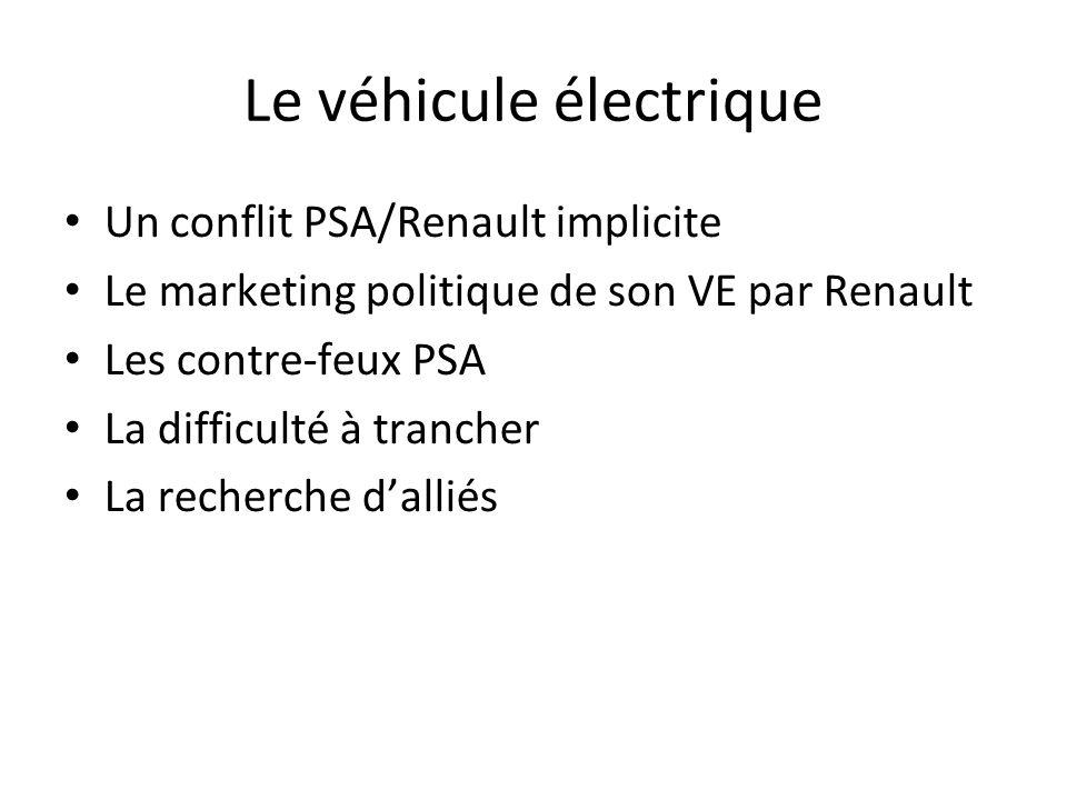 Le véhicule électrique Un conflit PSA/Renault implicite Le marketing politique de son VE par Renault Les contre-feux PSA La difficulté à trancher La recherche dalliés