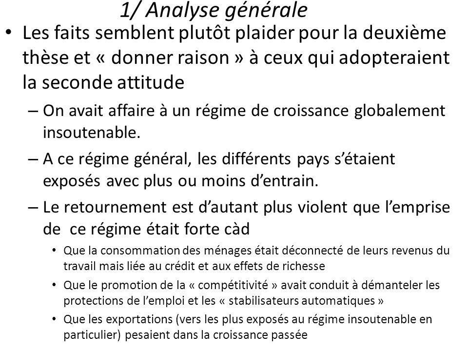 1/ Analyse générale Les faits semblent plutôt plaider pour la deuxième thèse et « donner raison » à ceux qui adopteraient la seconde attitude – On avait affaire à un régime de croissance globalement insoutenable.