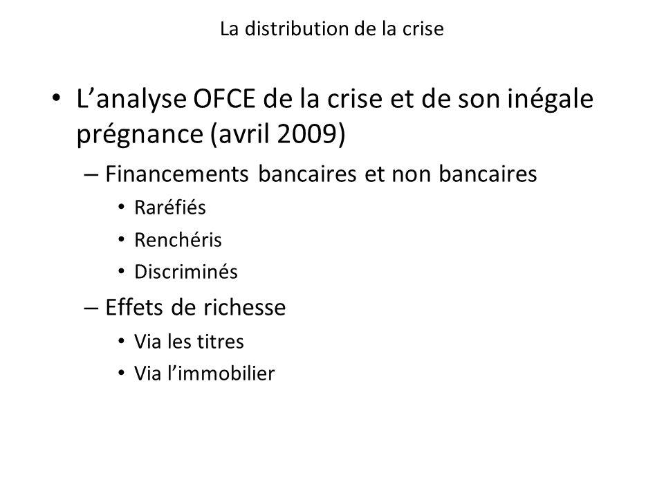 2008 and 2009 : les dégâts de la crise