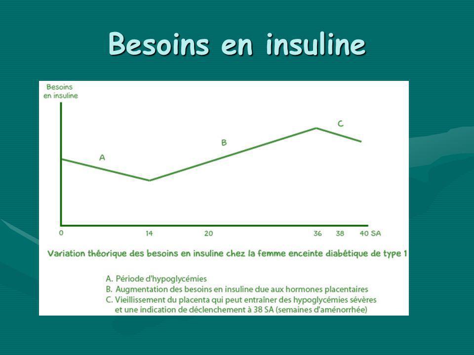 Besoins en insuline