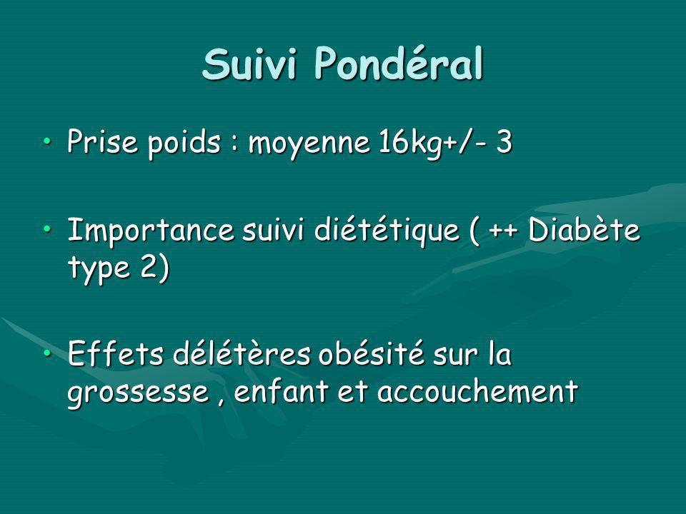 Suivi Pondéral Prise poids : moyenne 16kg+/- 3Prise poids : moyenne 16kg+/- 3 Importance suivi diététique ( ++ Diabète type 2)Importance suivi diététi