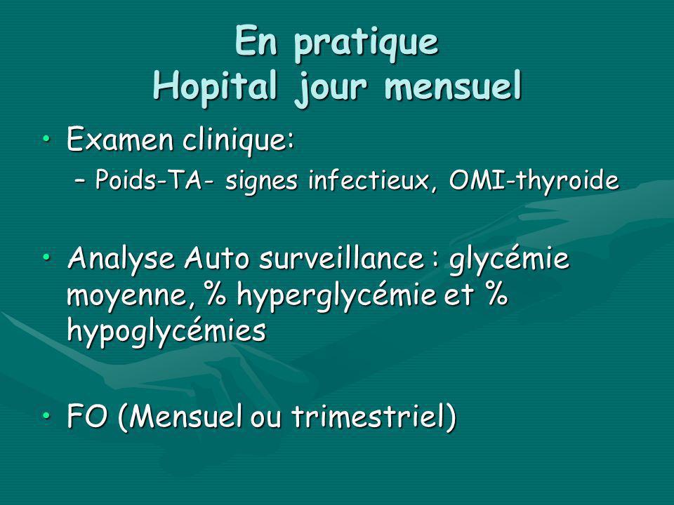 En pratique Hopital jour mensuel Examen clinique:Examen clinique: –Poids-TA- signes infectieux, OMI-thyroide Analyse Auto surveillance : glycémie moye