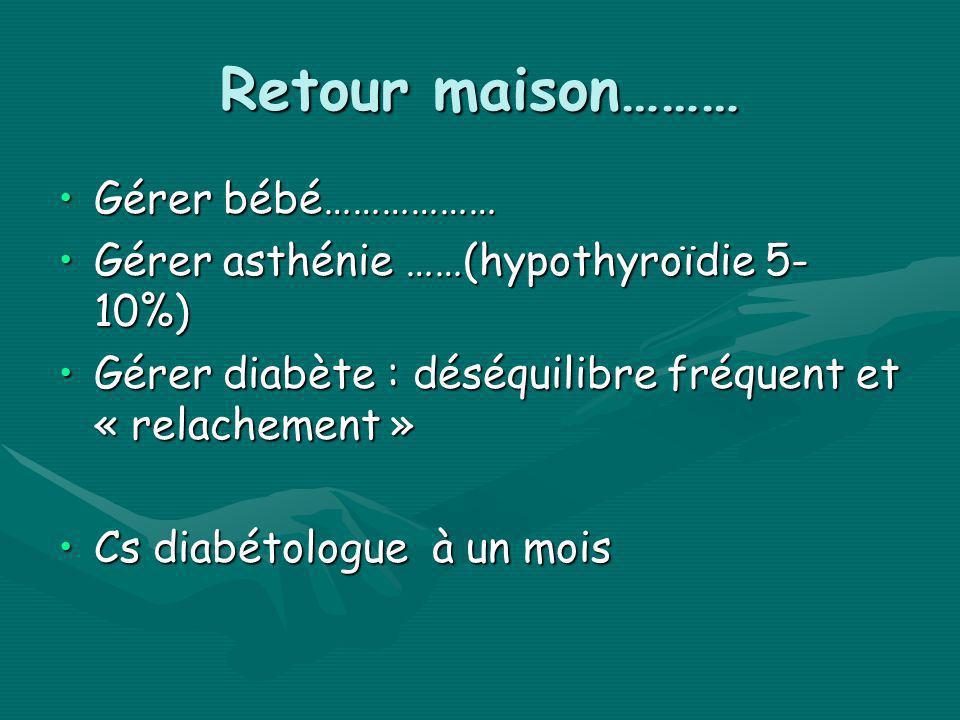 Retour maison……… Gérer bébé………………Gérer bébé……………… Gérer asthénie ……(hypothyroïdie 5- 10%)Gérer asthénie ……(hypothyroïdie 5- 10%) Gérer diabète : déséq