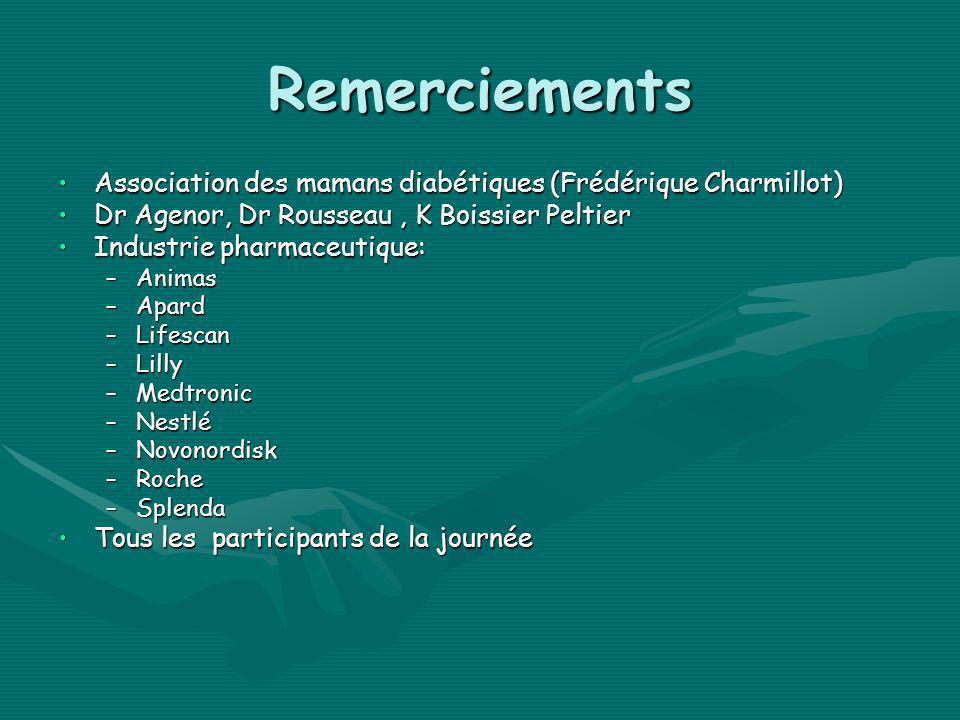 Remerciements Association des mamans diabétiques (Frédérique Charmillot)Association des mamans diabétiques (Frédérique Charmillot) Dr Agenor, Dr Rouss