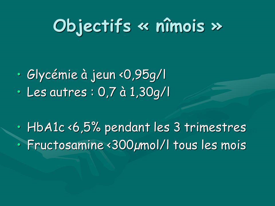 0,90 à 1,44g/l Objectifs « nîmois » Glycémie à jeun <0,95g/lGlycémie à jeun <0,95g/l Les autres : 0,7 à 1,30g/lLes autres : 0,7 à 1,30g/l HbA1c <6,5%