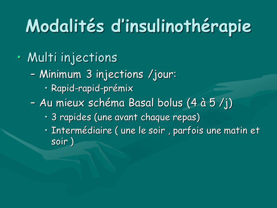 Modalités dinsulinothérapie Multi injectionsMulti injections –Minimum 3 injections /jour: Rapid-rapid-prémixRapid-rapid-prémix –Au mieux schéma Basal
