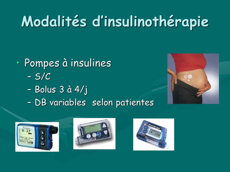 Modalités dinsulinothérapie Pompes à insulinesPompes à insulines –S/C –Bolus 3 à 4/j –DB variables selon patientes