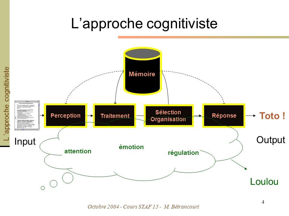 Octobre 2004 - Cours STAF 15 - M.Bétrancourt 5 Comment marche la mémoire .