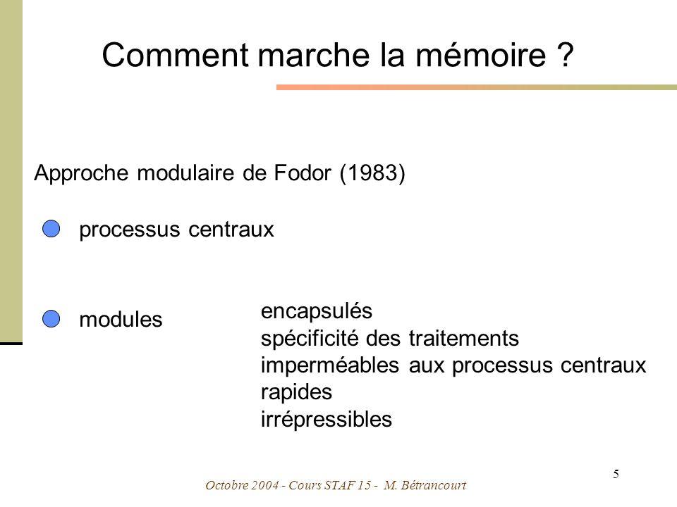 Octobre 2004 - Cours STAF 15 - M.Bétrancourt 6 Quelle est la couleur de ces mots .