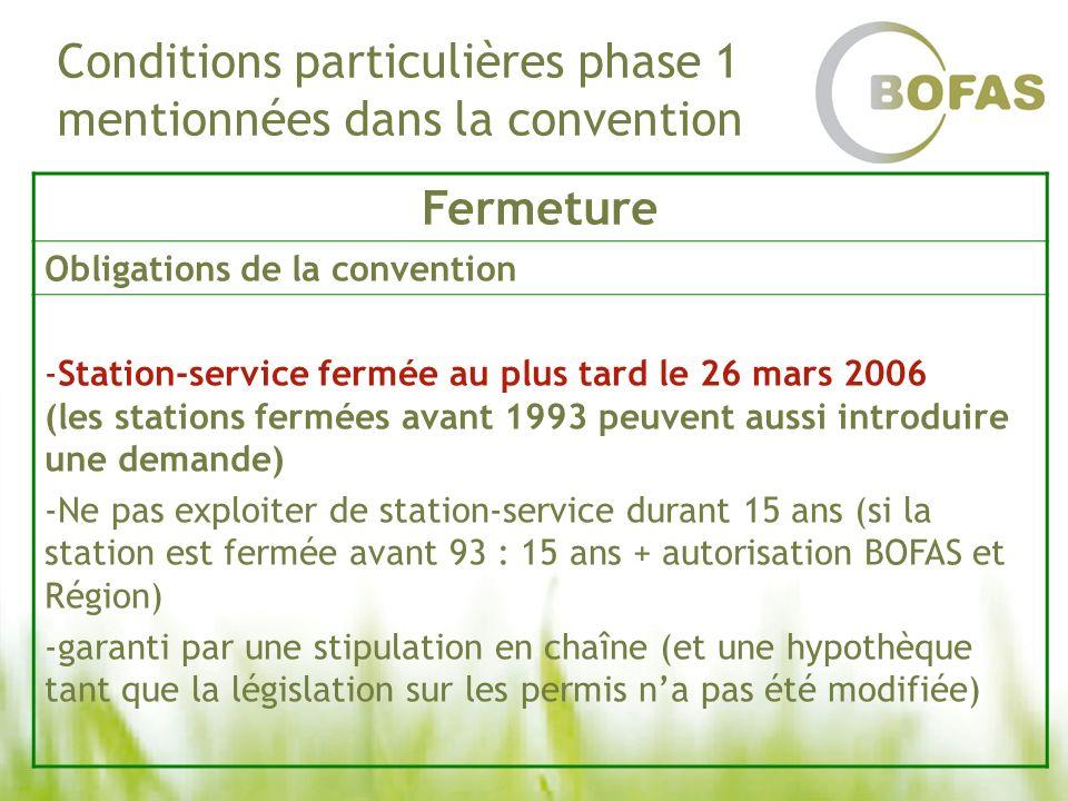 Conditions particulières phase 1 mentionnées dans la convention Fermeture Obligations de la convention -Station-service fermée au plus tard le 26 mars