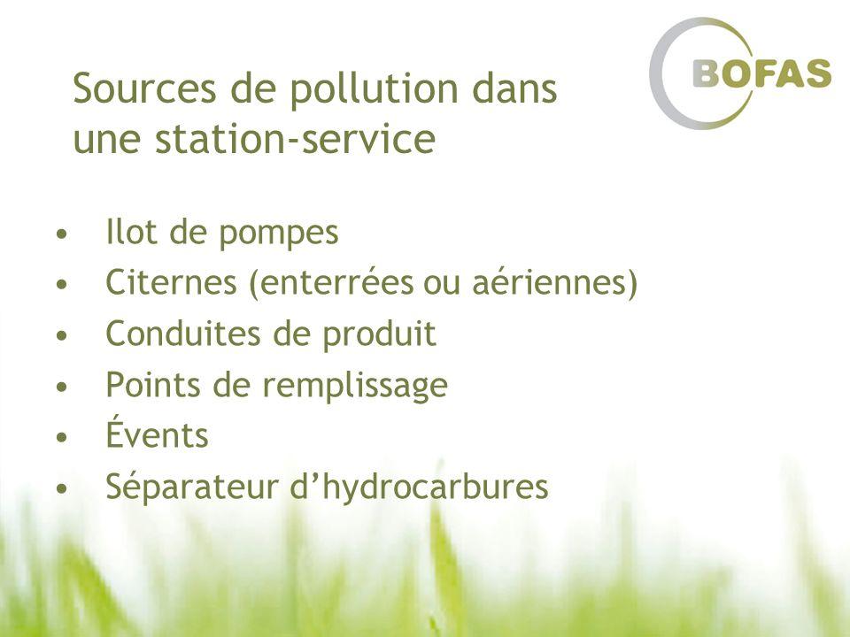 Sources de pollution dans une station-service Ilot de pompes Citernes (enterrées ou aériennes) Conduites de produit Points de remplissage Évents Sépar