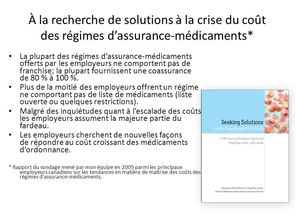 À la recherche de solutions à la crise du coût des régimes dassurance-médicaments* La plupart des régimes dassurance-médicaments offerts par les employeurs ne comportent pas de franchise; la plupart fournissent une coassurance de 80 % à 100 %.