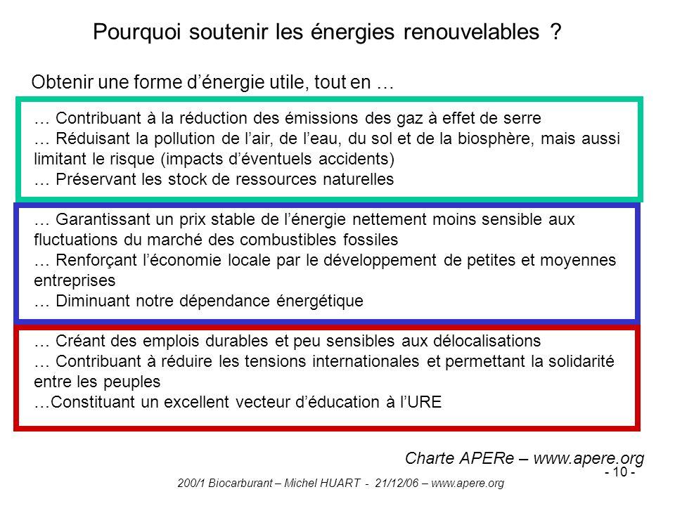 200/1 Biocarburant – Michel HUART - 21/12/06 – www.apere.org - 10 - … Contribuant à la réduction des émissions des gaz à effet de serre … Réduisant la